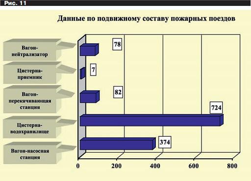 http://www.secuteck.ru/archive/p17/images/kpb-2011-37-40-ris-11.jpg