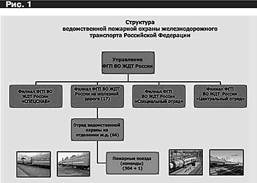 http://www.secuteck.ru/archive/p17/images/kpb-2011-37-40-ris-1.jpg