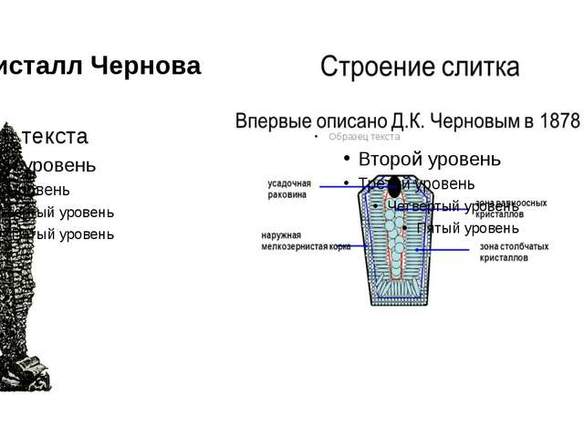 Кристалл Чернова