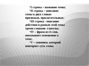 I строка – название темы; II строка – описание темы в двух словах-признаках,