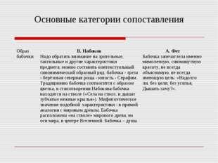 Основные категории сопоставления Образ бабочкиВ. Набоков Надо обратить внима