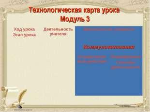 Технологическая карта урока Модуль 3 Ход урока Этап урокаДеятельность учите