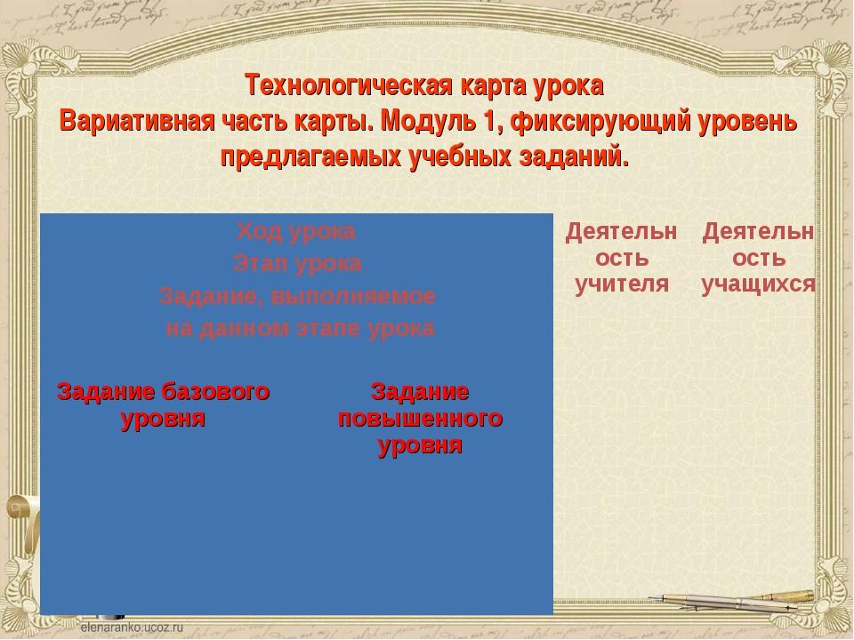Технологическая карта урока Вариативная часть карты. Модуль 1, фиксирующий у...