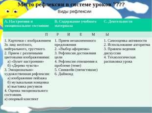 Место рефлексии в системе уроков ???? Виды рефлексии А. Настроения и эмоцион