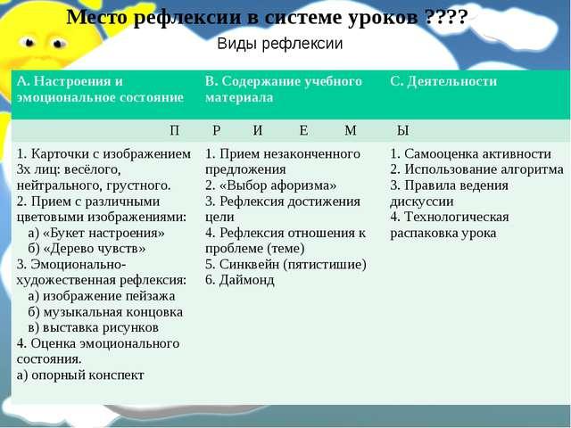 Место рефлексии в системе уроков ???? Виды рефлексии А. Настроения и эмоцион...