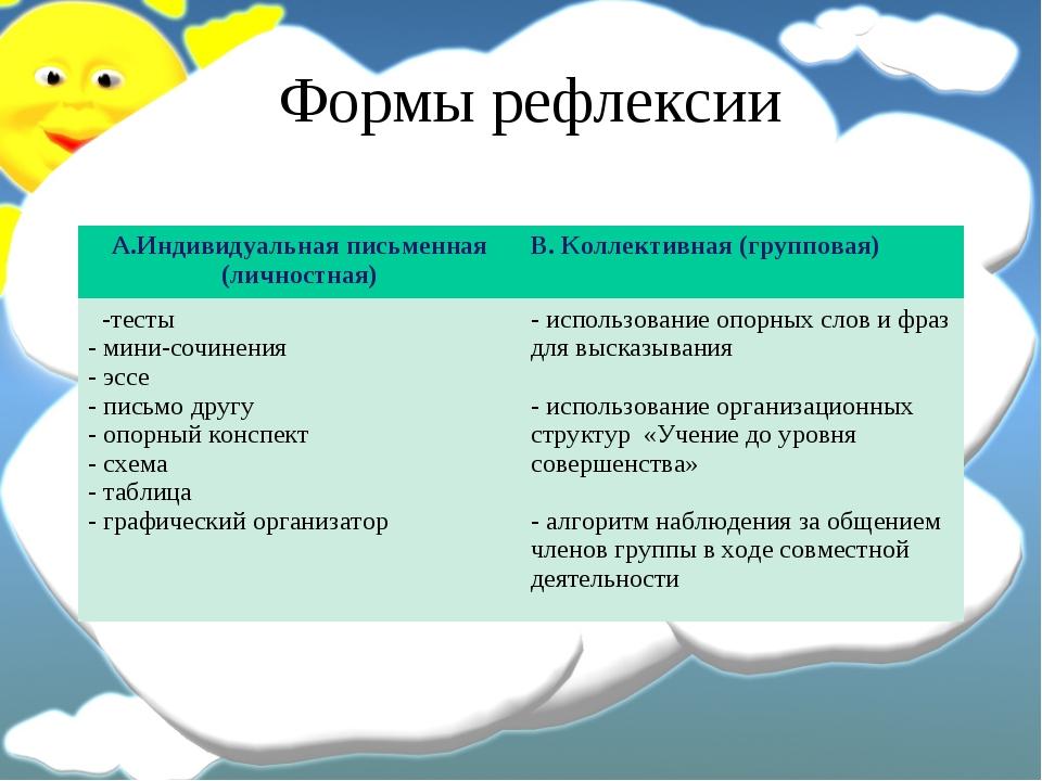 Формы рефлексии А.Индивидуальная письменная (личностная)В. Коллективная (гр...