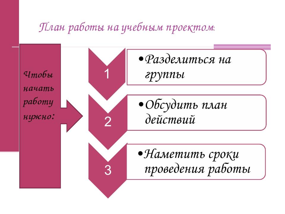 Чтобы начать работу нужно: План работы на учебным проектом: