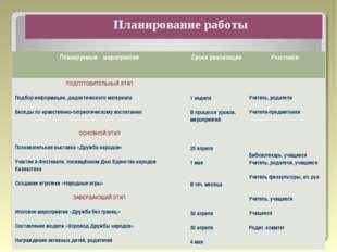 Планирование работы Планируемые мероприятия Сроки реализации Участники ПОД