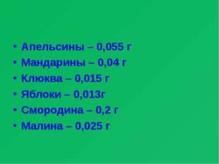 Апельсины – 0,055 г Мандарины – 0,04 г Клюква – 0,015 г Яблоки – 0,013г Сморо