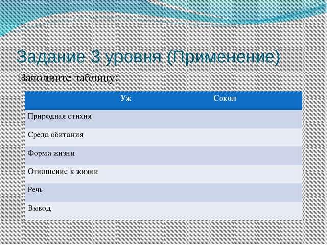 Задание 3 уровня (Применение) Заполните таблицу: Уж Сокол Природная стихия Ср...
