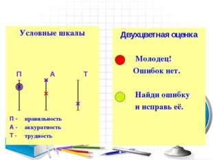 Условные шкалы Двухцветная оценка Молодец! Ошибок нет. Найди ошибку и исправь