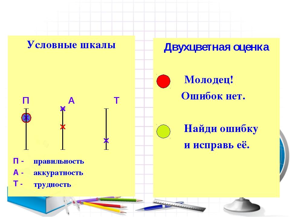 Условные шкалы Двухцветная оценка Молодец! Ошибок нет. Найди ошибку и исправь...