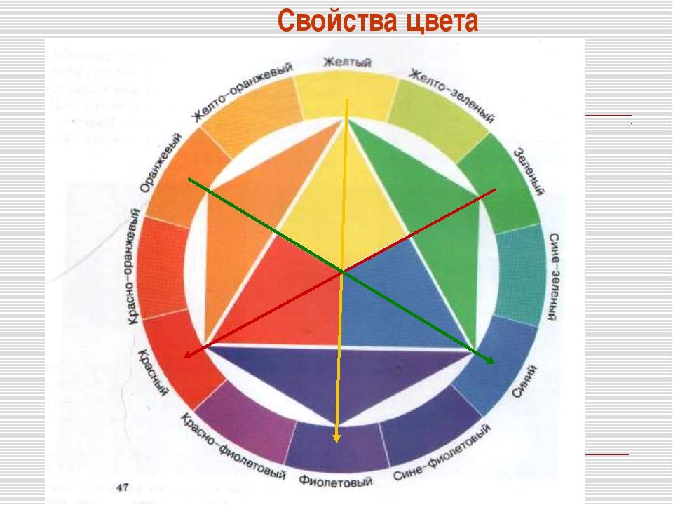Свойства цвета
