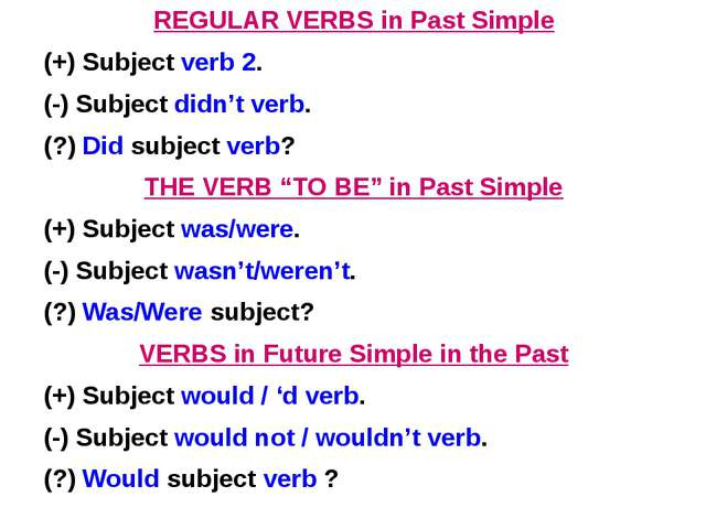 REGULAR VERBS in Past Simple (+) Subject verb 2. (-) Subject didn't verb. (?)...
