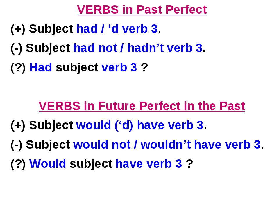 VERBS in Past Perfect (+) Subject had / 'd verb 3. (-) Subject had not / hadn...