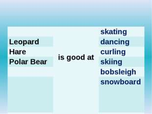 is good at skating Leopard dancing Hare curling Polar Bear skiing bobsleigh