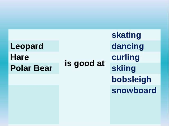 is good at skating Leopard dancing Hare curling Polar Bear skiing bobsleigh...