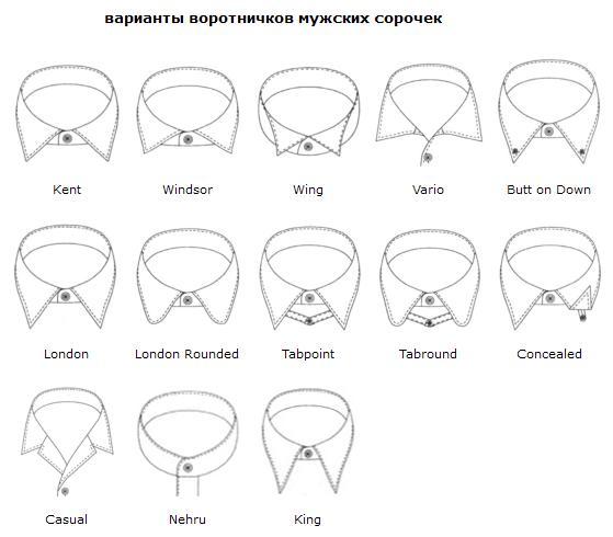 http://oriman.ru/wp-content/uploads/2012/06/vorotnichki_muzskih_sorochek.jpg