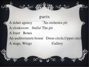 parts A ticket agency	 An orchestra pit A cloakroom		 Stalls/ The pit A foyer