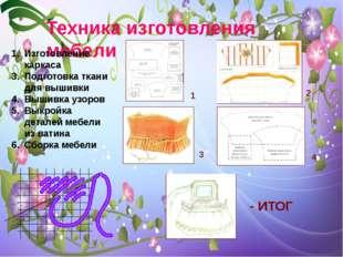 Техника изготовления мебели Изготовление каркаса Подготовка ткани для вышивки