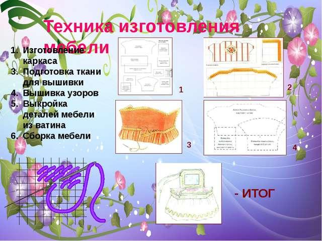 Техника изготовления мебели Изготовление каркаса Подготовка ткани для вышивки...