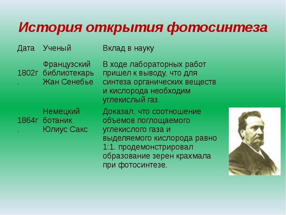 История открытия фотосинтеза Дата Ученый Вклад в науку 1802г. Французскийбибл...