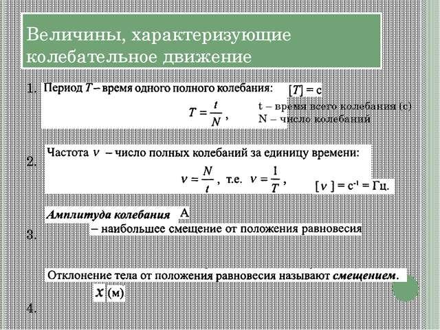 Величины, характеризующие колебательное движение 1. 2. 3. 4. t – время всего...