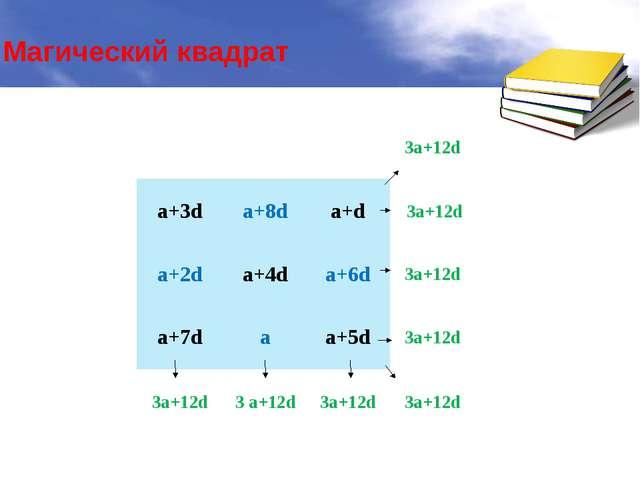 Магический квадрат 3a+12d a+3d a+8d a+d 3a+12d a+2d a+4d a+6d 3a+12d a+7d a...
