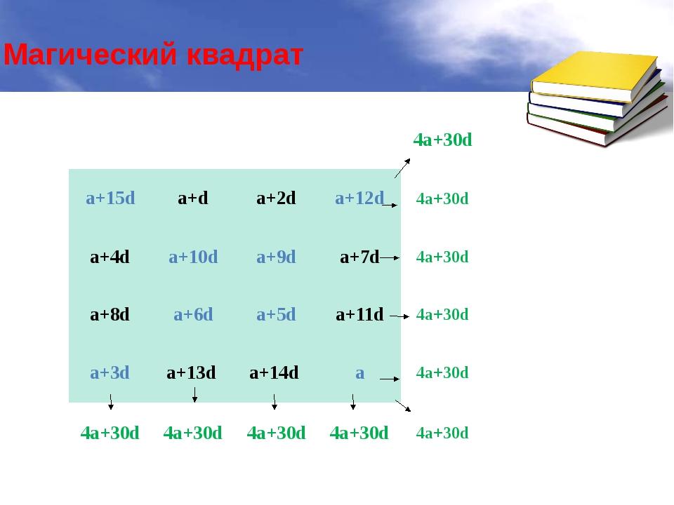 Магический квадрат 4a+30d a+15d a+d a+2d a+12d 4a+30d a+4d a+10d a+9d a+7d 4a...