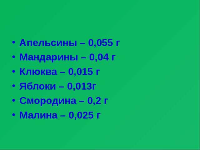 Апельсины – 0,055 г Мандарины – 0,04 г Клюква – 0,015 г Яблоки – 0,013г Сморо...