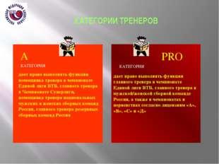 КАТЕГОРИИ ТРЕНЕРОВ дает право выполнять функции помощника тренера в чемпиона
