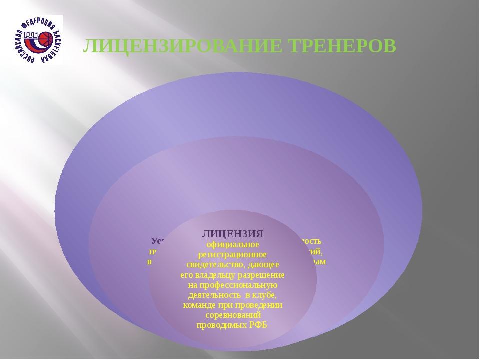 ЛИЦЕНЗИРОВАНИЕ ТРЕНЕРОВ
