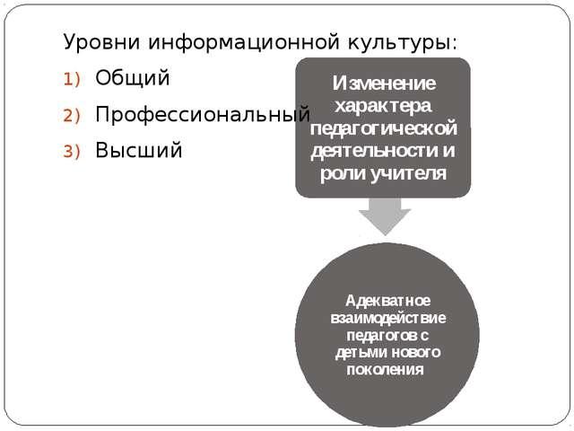 Уровни информационной культуры: Общий Профессиональный Высший