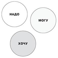 http://psy.1september.ru/2006/14/25-1.jpg