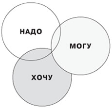 http://psy.1september.ru/2006/14/25-2.jpg