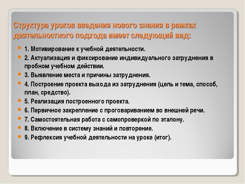 Структура уроков введения нового знания в рамках деятельностного подхода имее...
