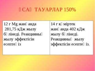 ҰСАҚ ТАУАРЛАР 150% 12 г Mg жанғанда 281,75 кДж жылу бөлінеді. Реакцияның жылу