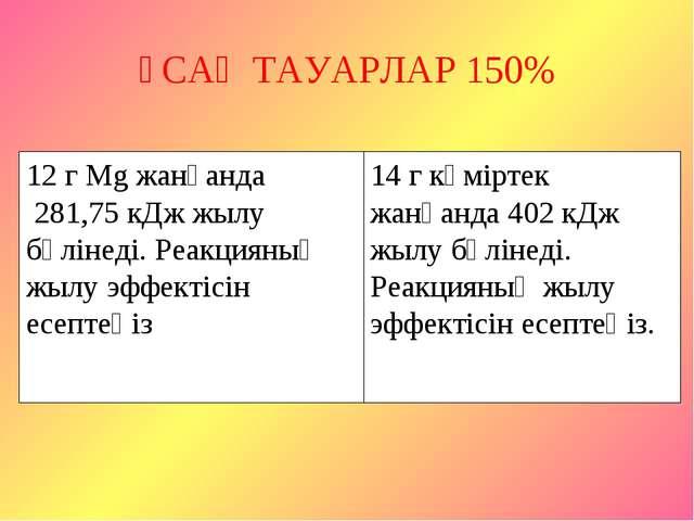 ҰСАҚ ТАУАРЛАР 150% 12 г Mg жанғанда 281,75 кДж жылу бөлінеді. Реакцияның жылу...