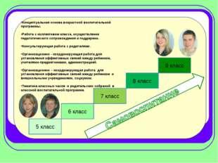 5 класс 6 класс 7 класс 8 класс 9 класс Концептуальная основа возрастной восп