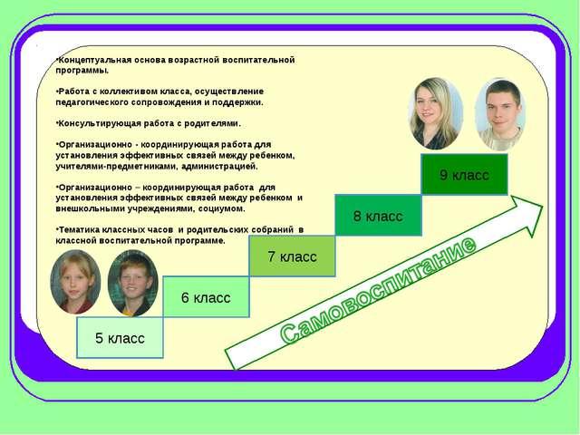 5 класс 6 класс 7 класс 8 класс 9 класс Концептуальная основа возрастной восп...