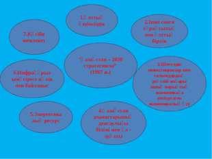 """""""Қазақстан – 2030 стратегиясы"""" (1997 ж.) 7.Кәсіби мемлекет 6.Инфрақұрылымәсі"""
