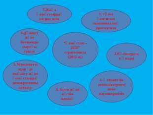 """""""Қазақстан – 2050"""" стратегиясы (2012 ж.) 7.Жаңа Қазақстандық патриотизм 6.Дә"""