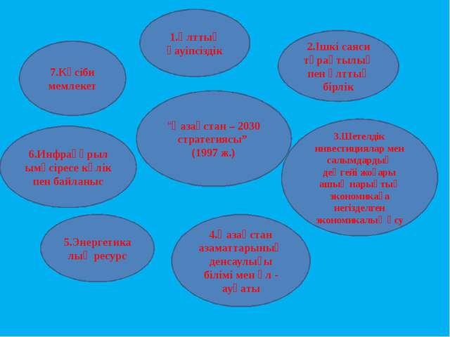 """""""Қазақстан – 2030 стратегиясы"""" (1997 ж.) 7.Кәсіби мемлекет 6.Инфрақұрылымәсі..."""