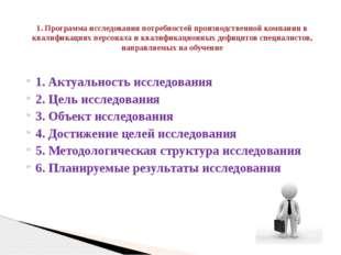 1. Актуальность исследования 2. Цель исследования 3. Объект исследования 4. Д
