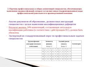Анализ документов об образовании , должностных инструкций специалистов с цель