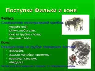 Поступки Фильки и коня Филька Совершение непоправимой ошибки: ударил коня; ки