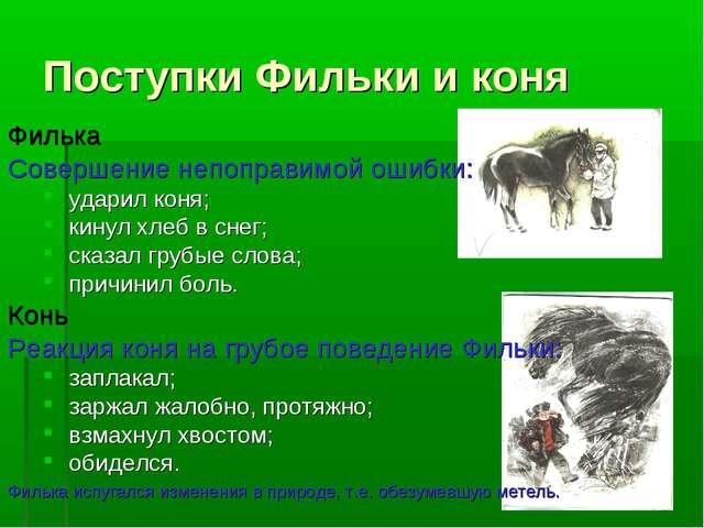 Поступки Фильки и коня Филька Совершение непоправимой ошибки: ударил коня; ки...