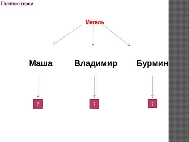 Главные герои ? Метель Маша Владимир Бурмин ? ? ?