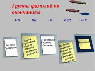 Группы фамилий по окончаниям Антипин Просвирин Наумов Арзамазов Марков Потапо