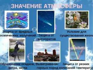 ЗНАЧЕНИЕ АТМОСФЕРЫ Защита от вредных космических излучений Защита от резких